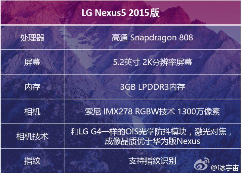 LG NEXUS 5 Specifications leaked again with Images ...